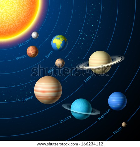 solar system planets with sun