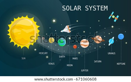 Solar system plantets and technology in universe illustration.vector design