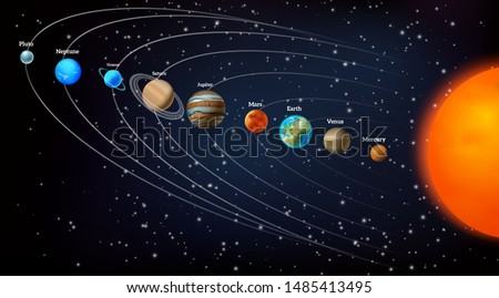 Solar system scheme with sun and planets. Vector illustration.