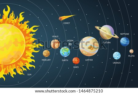 Solar system set of cartoon planets. Planets of the solar system solar system with names. Vector illustration in a flat style Isolated on a background for labels, logo, wallpapers, web, mobile.