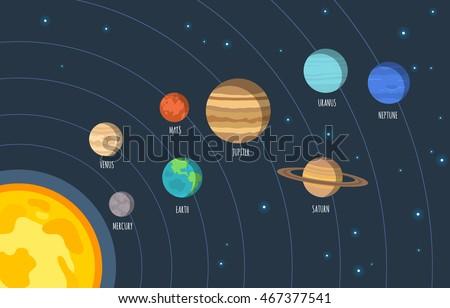 Solar system. Vector illustration of cartoon solar system planets in order from the sun.