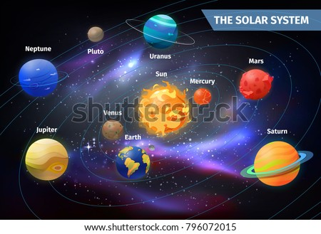 solar system with cartoon
