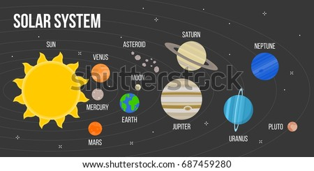 solar system with planet, flat design vector