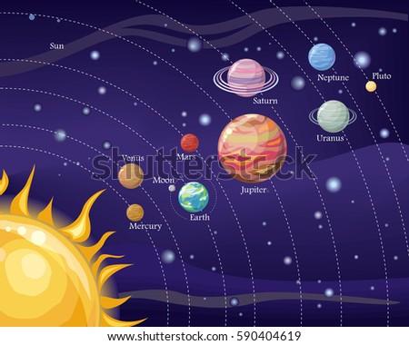 solar system with stars  sun