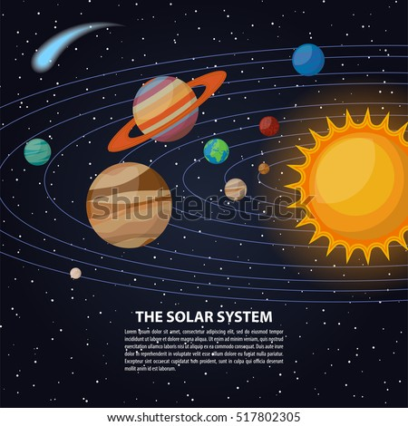 solar system with sun and