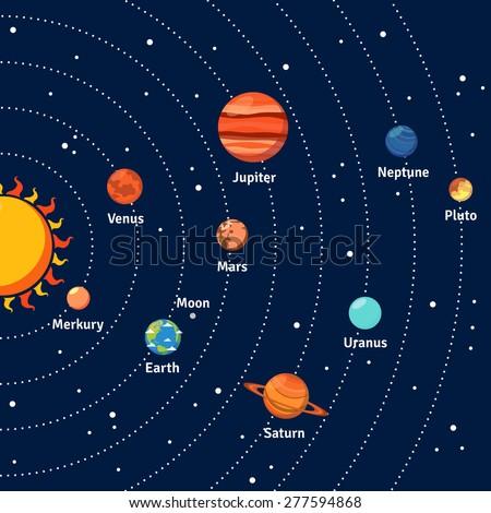 solar system with sun orbits