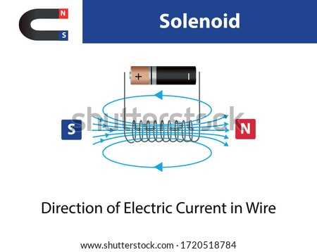 solenoid. magnetic field of the magnet. Electromagnetism Scheme. magnetic field in physics. magnetic field as a set. magnetic field infographic.