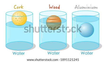 Solids of different densities. Floating or sinking in water. Measurement of density. Archimedes principle. Buoyancy force. in container; cork, wood and aluminum. School illustration vector Foto stock ©