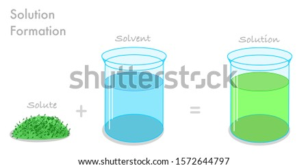 Solution is made up of particles, solutes, and a solvent.  Solvent is usually liquid. Green particle mixture. Blue and green liquid in test beakers. White back. Sample vectors. Chemistry lesson