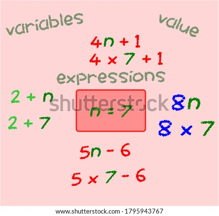 Solving an algebraic expression using a given value. Foto stock ©