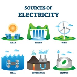 Sources of renewable and environment nature friendly electricity production vector illustration. Collection with solar, hydro, wind, tidal, geothermal and biomass supply as sustainable power solution.