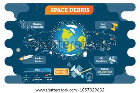 space debris vector