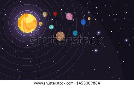 Space exploration flat banner vector template. Astronomy, cosmology studies, stars observation. Observatory, planetarium advertisement poster. Solar system illustration