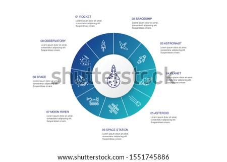 space exploration Infographic 10 steps circle design.rocket, spaceship, astronaut, planet simple icons