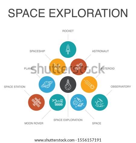 space exploration Infographic 10 steps concept. rocket, spaceship, astronaut, planet simple icons