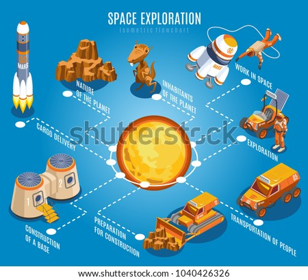 space exploration isometric