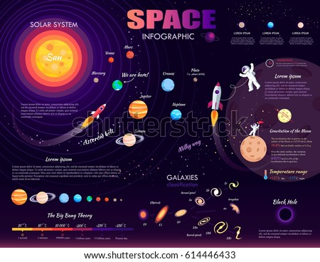 space infographic on purple