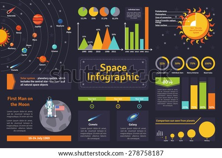space solar system and