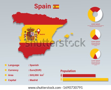 Spain Infographic Vector Illustration, Spain Statistical Data Element, Spain Information Board With Flag Map, Spain Map Flag Flat Design Stock fotó ©