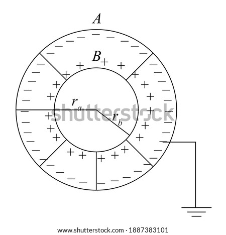 Spherical Capacitor, A spherical capacitor consists of a spherical shell A of radius Ra placed inside another concentric conducting spherical shell B of radius Rb.