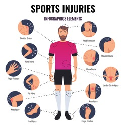 Sports Injuries Infographics