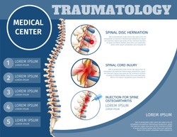 Square Flat Banner Traumatology Medical Center. Vector Illustration on White and Blue Background. Is Written Spinal Disc Herniation. Spinal Cord Injury. Injection for Spine Osteoarthritis