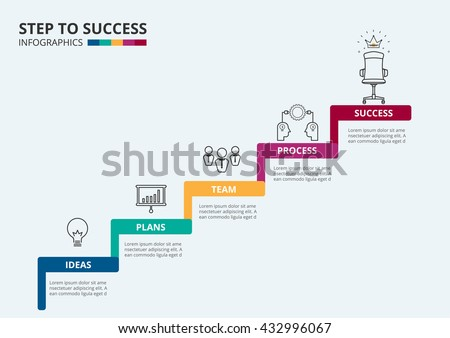 stair step to success