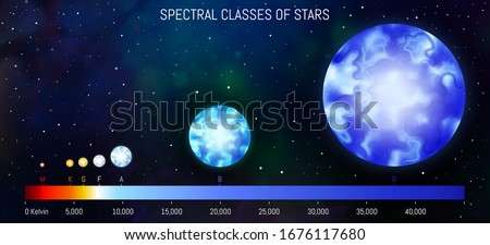 star spectral classes scale