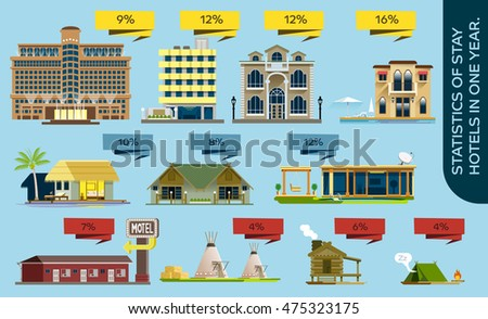 Statistics of stay hotels in one year. info-graphic flat style. Ratio set building. Presentation the main income business Travel.