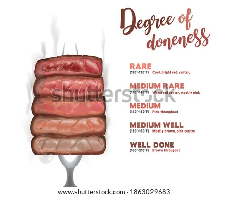 Steak doneness layer vector illustration impale with steak fork on the white background. Сток-фото ©