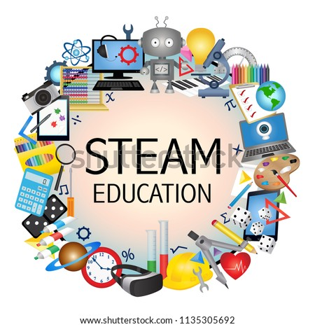STEAM Education banner