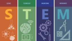 STEM Education. A Framework for Education Across the Disciplines  Linked between disciplines Science, Technology, Engineering, Mathematics, Gear calculate.