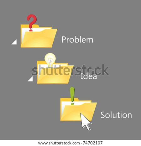 Step-by-step from problem to solution. Concept (The solution closer then you think)