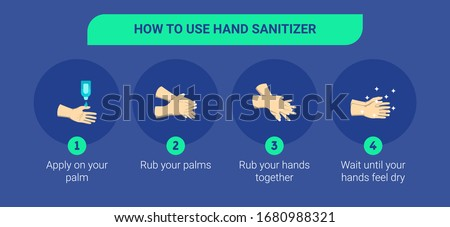 Step by step infographic illustration of How to use hand sanitizer. Infographic illustration of How to use hand sanitizer properly. How to use hand sanitizer correctly.