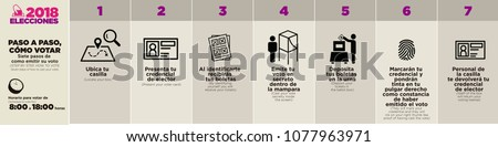 Step by step infographics, how to vote. Mexico Elections 2018. Elecciones Mexico 2018 spanish text.
