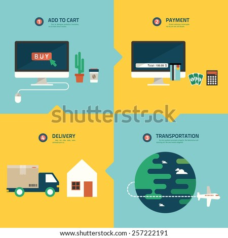 step for online shopping infographic vector