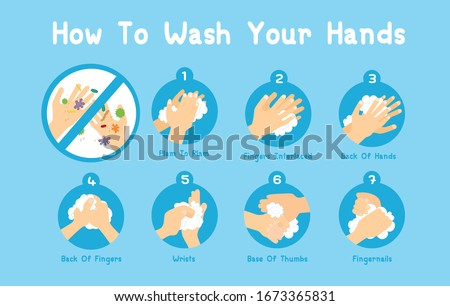 Step hands washing sequence instruction, wash your hands prevent infection from spreading virus, bacteria, germ.
