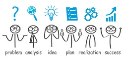 Steps decision problem, solving process, generator ideas, succeed