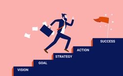 Steps to success - businessman running up a stairway with the words: vision, goal, strategy, action and success. Business, career and personal goals concept. Vector illustration.
