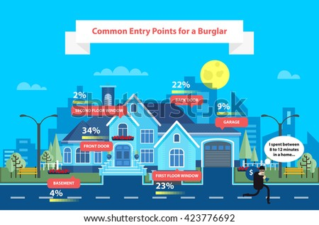 Stock vector illustration of house, architecture cottage, Vacation home, facade in flat style for info graphic, website, games, motion design, video
