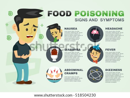 stomachache,food poisoning,stomach problems infographic.vector flat cartoon concept illustration of food poisoning or digestion  signs and symptoms.nausea,diarrhea, abdominal cramps,pain,headache, flu