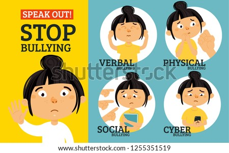 Stop bullying in the school. 4 types of bullying: verbal, social, physical, cyberbullying. Cartoon vector illustration