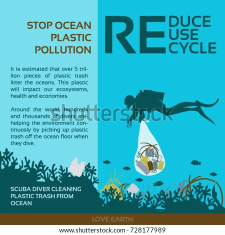 Stop plastic pollution-Reduce, Reuse, Recycle-Scuba diver cleaning plastic trash from ocean