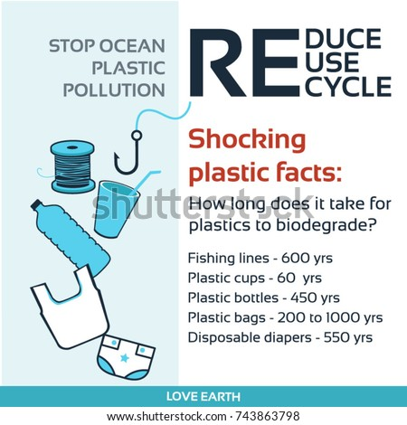 Stop plastic pollution-Reduce, Reuse, Recycle-Shocking plastic facts