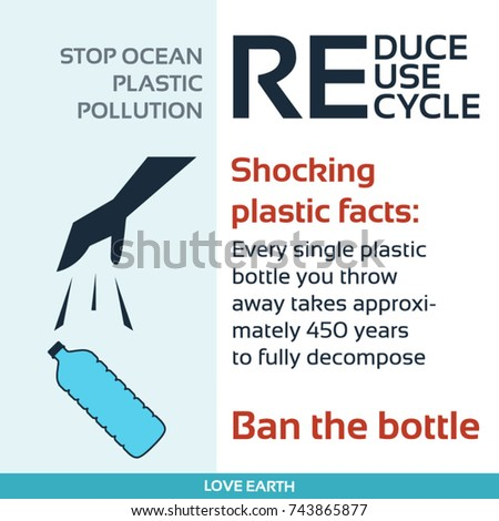 Stop plastic pollution-Reduce, Reuse, Recycle-Shocking plastic facts- Ban the bottle
