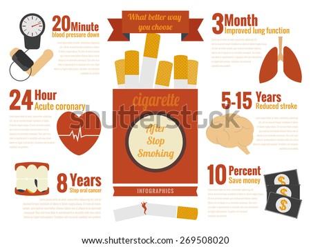 stop smoking info-graphic,better way