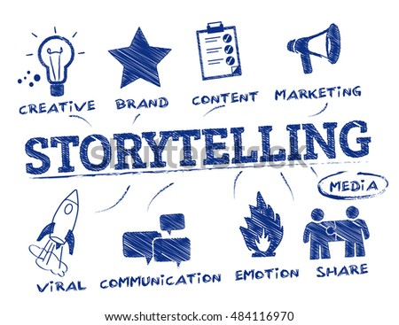 storytelling. Chart with keywords and icons