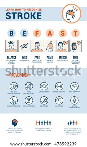 stroke emergency awareness