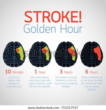 stroke Golden Hour infographic vector logo icon illustration