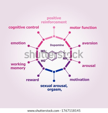 Structural chemical formula of hormone dopamine. Infographics illustration.